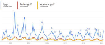 Women's Golf Searches Overtime