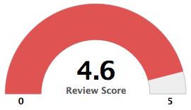 Garmin_Review_Score