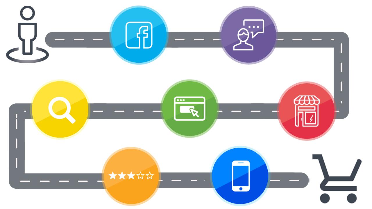 video marketing decision benefits