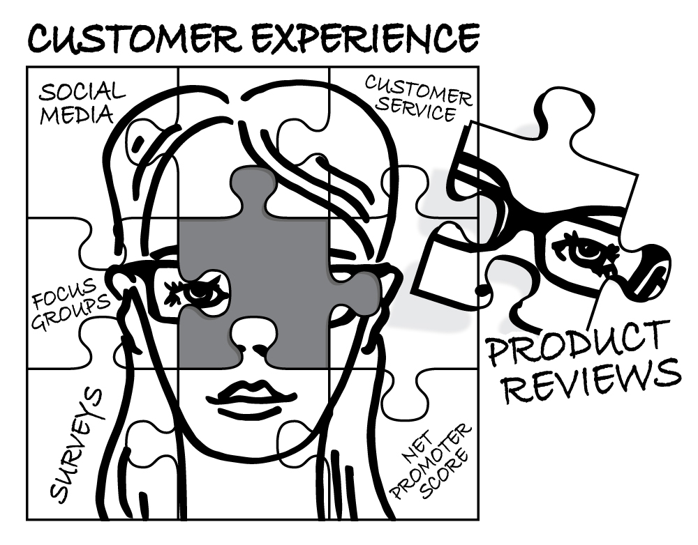 customer-experience puzzle